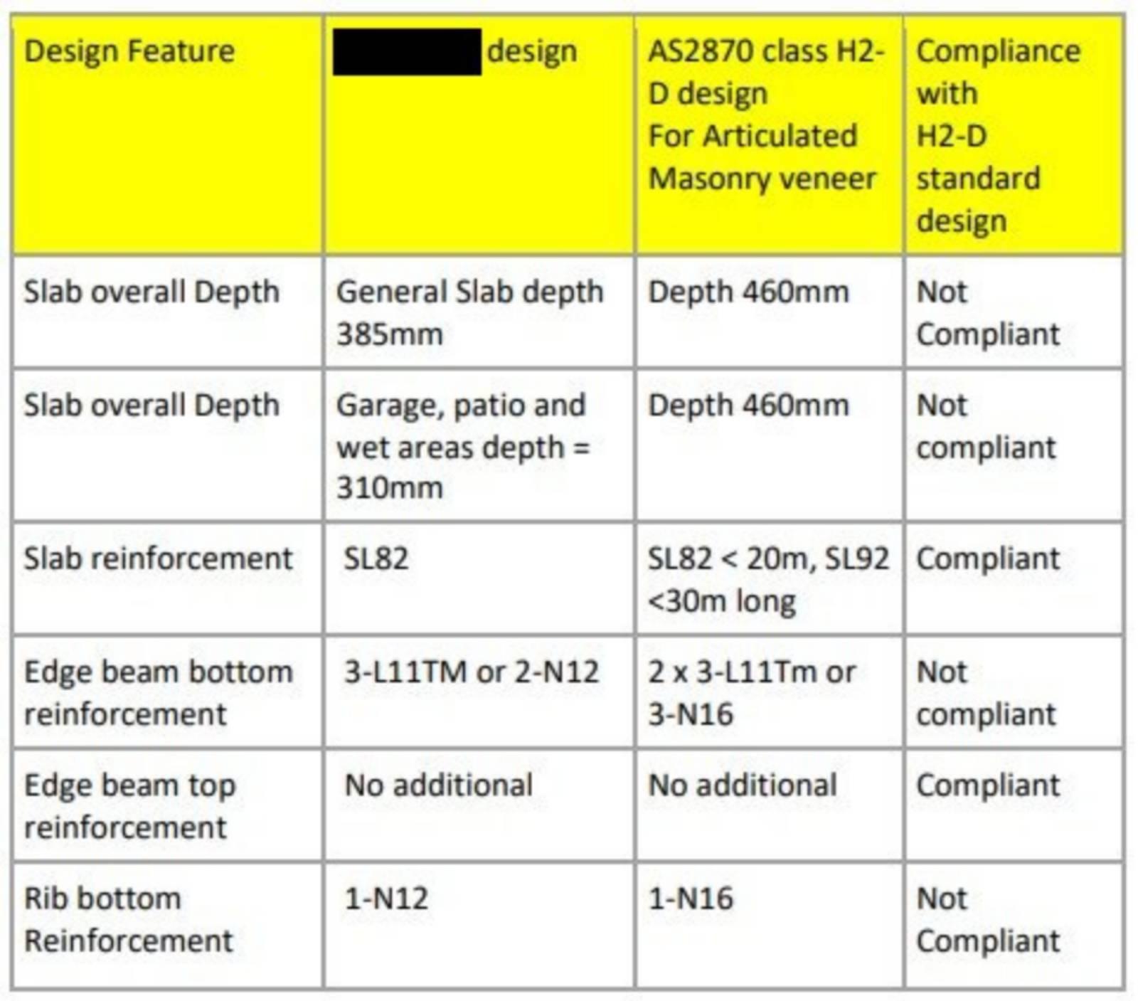 Slab heave/ slab design/ engineering questions.....