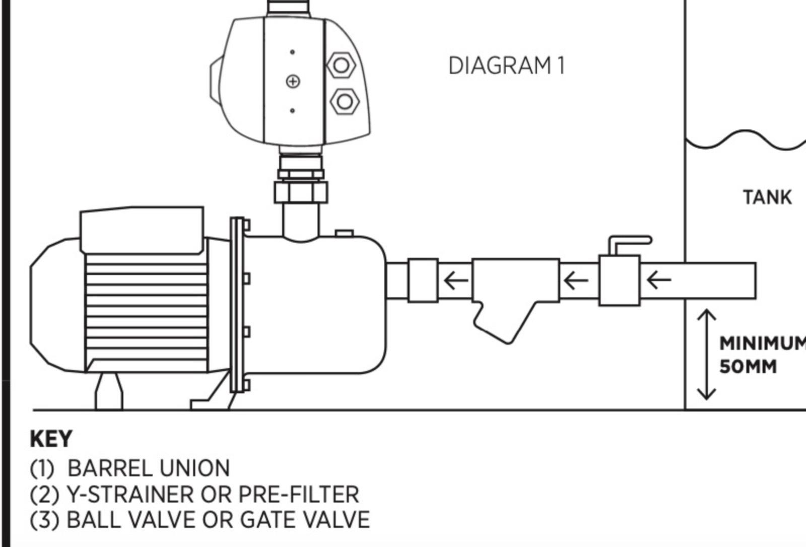 Advice on pump / pressure tank combo