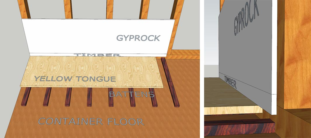 gyprock on the skirting not behind.
