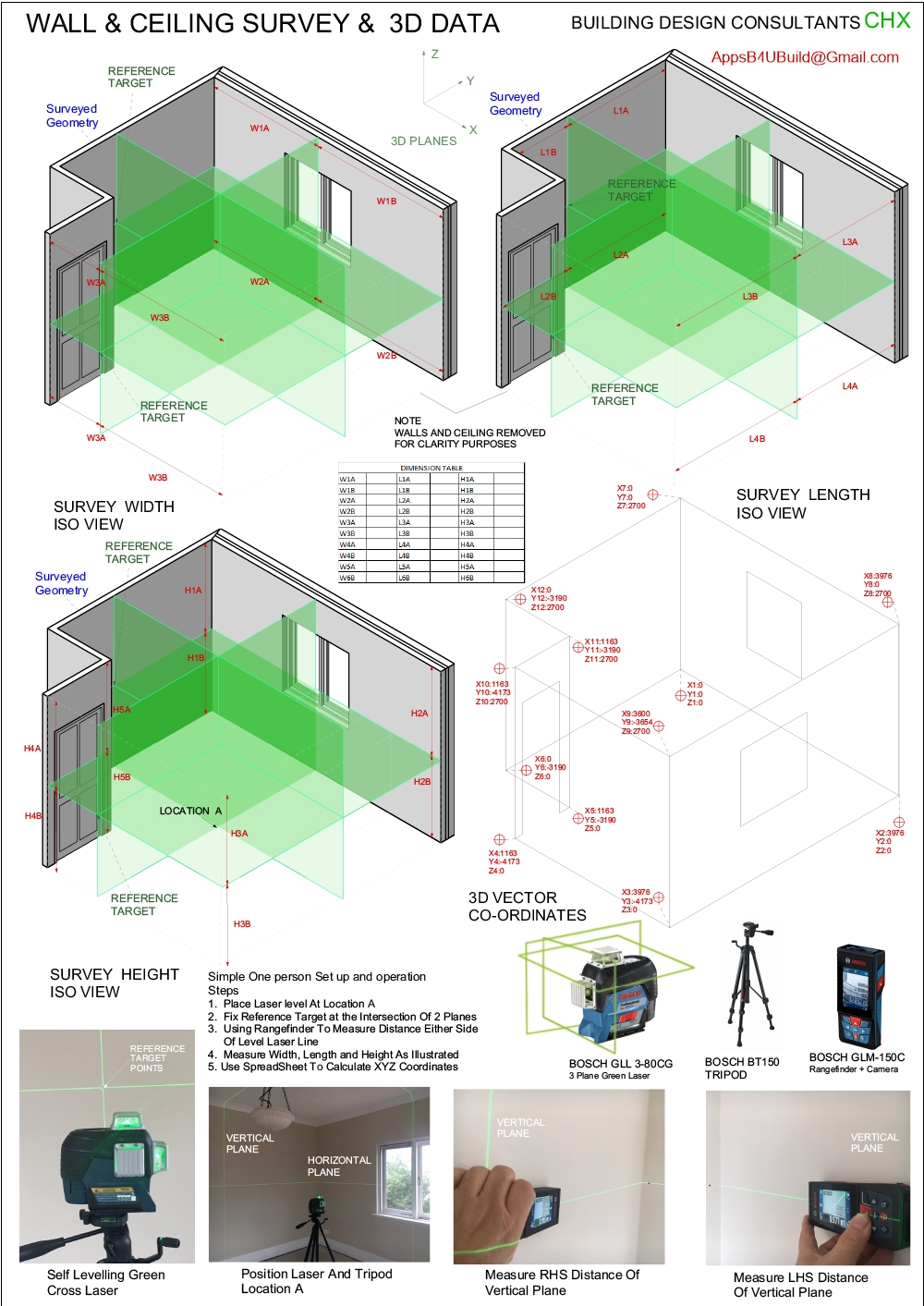Checking Room Dimensions (XYZ Coordinates) with Bosch Lasers