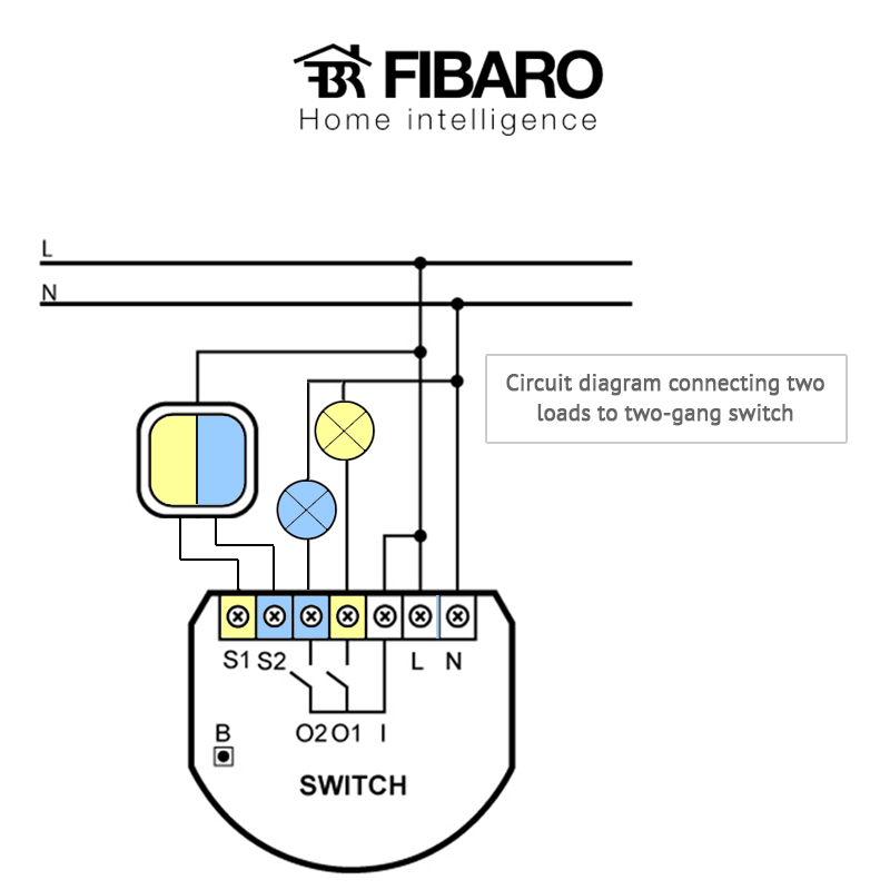 RF lightswitch retaining manual functionality