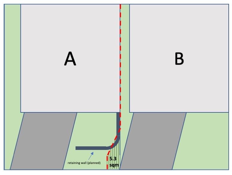 Boundary between properties