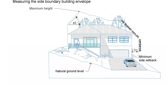 NSW CDC - First Floor Addition - Side Setback