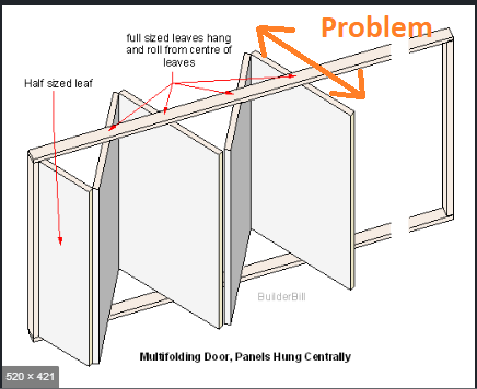 Single cavity sliding door which can span 2.8 meters?