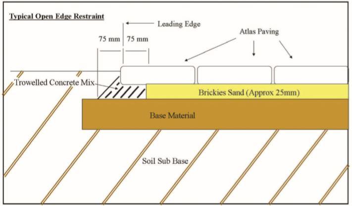 Brick Paved Driveway- Pavers Sinking