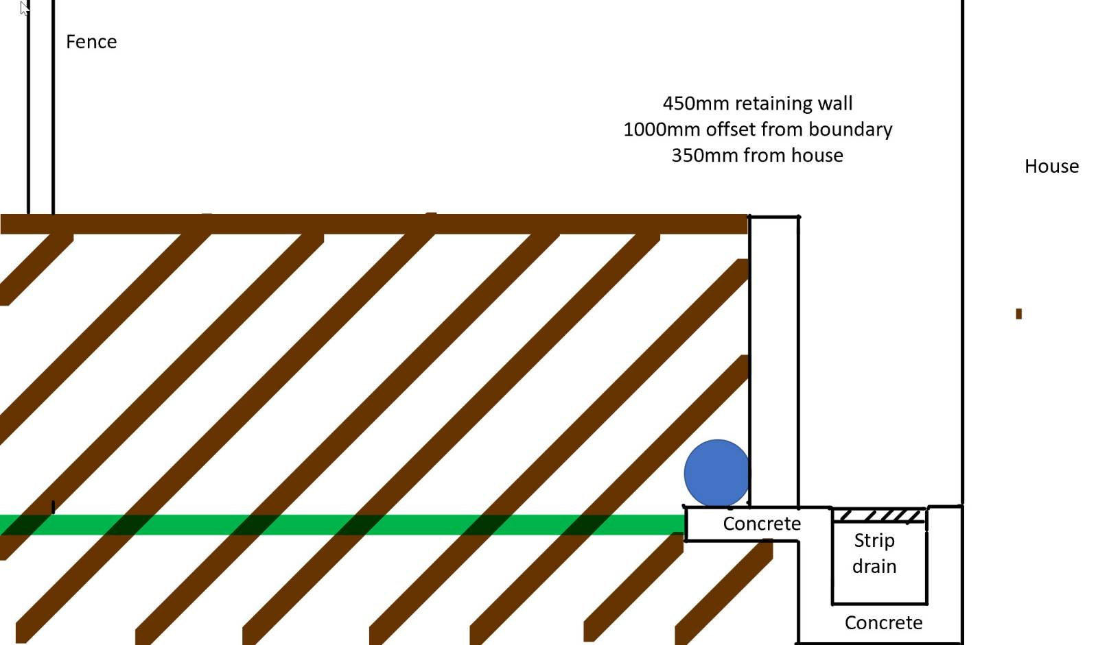 Comments please: Retaining wall design