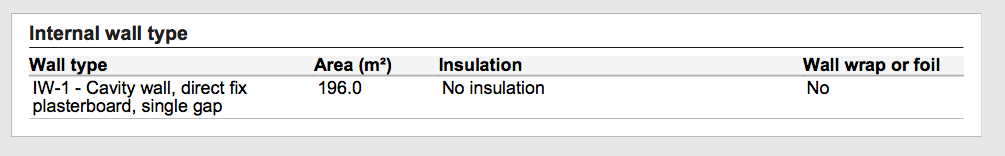 Foil Faced Building Paper & No Wall Insulation - Advice
