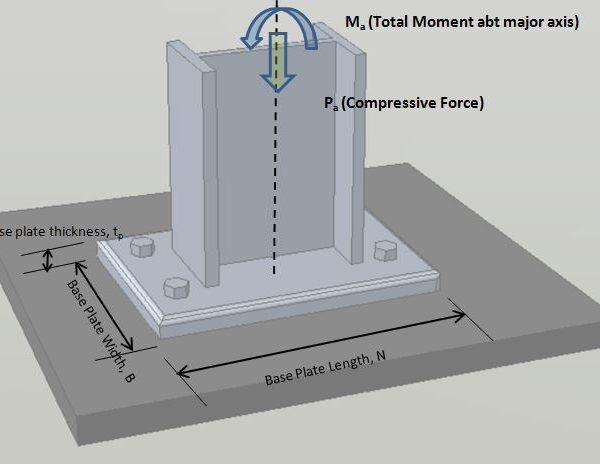 Setting steel house posts in deep concrete footings