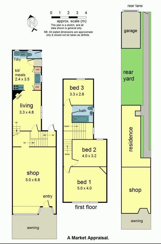 Shop to residential conversion - where to start? [MEL]