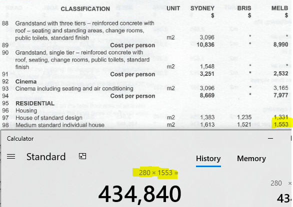 Building Costs - The 'price' realistic vs paper