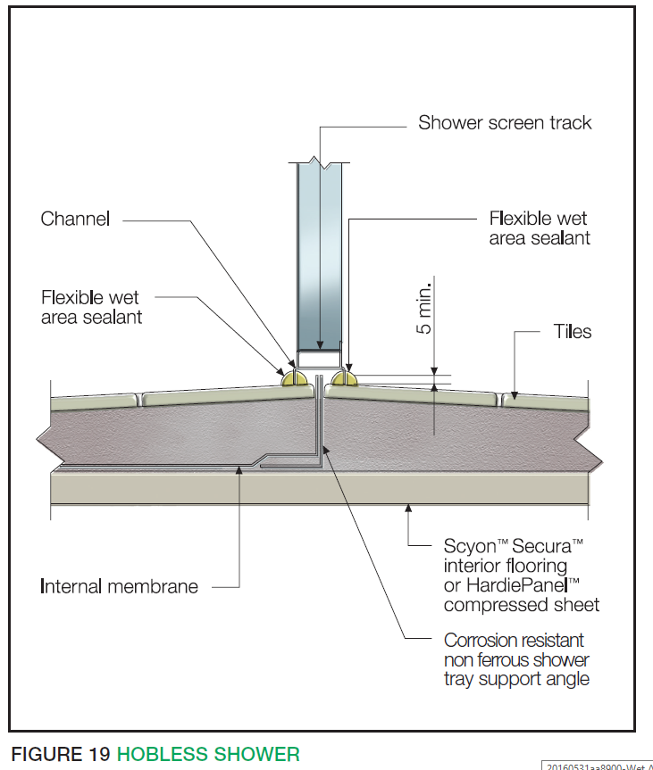 Waterstop Angle at shower screen?