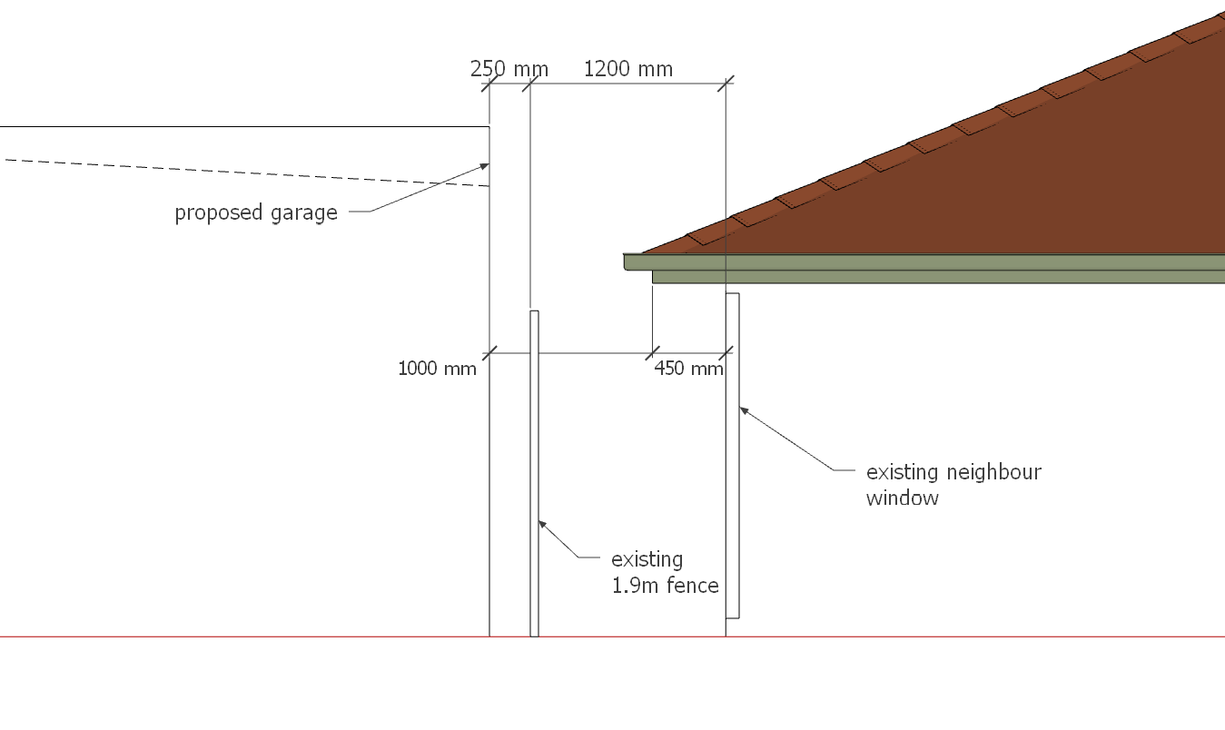Help understanding Daylight to Existing Window rule A12/B19